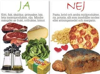 mat med mycket fett