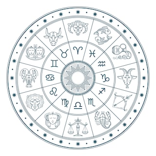 horoskop efter födelse datum match gör